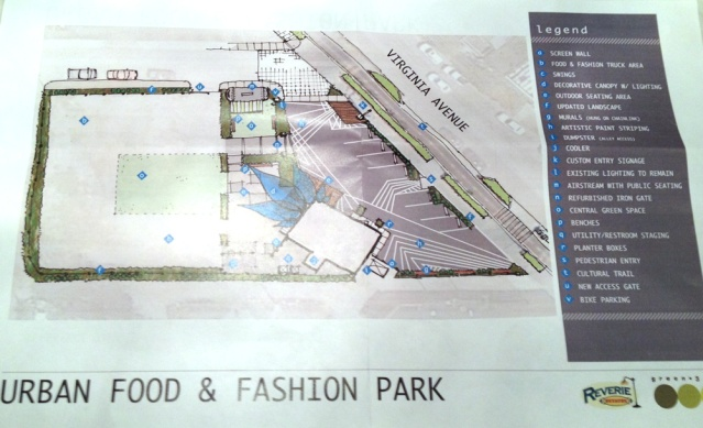The next step in the evolution of the Coop's site? Project still needs city OK.